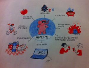 apeps-activites-2015-2016